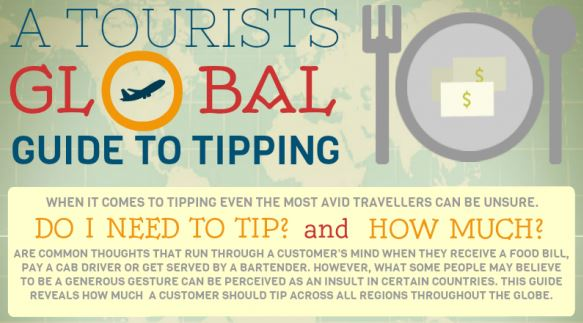 A Global Tip Chart For Travel